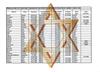 Přehled občanů židovské národnosti odvedených do koncentračních táborů v roce 1942.jpg