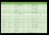 Přehled agend a zpracovávání os. údajů.pdf