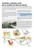 Vcházka od vlaku s fotkami.pdf